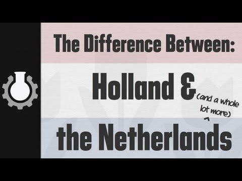 荷蘭還是尼日蘭?