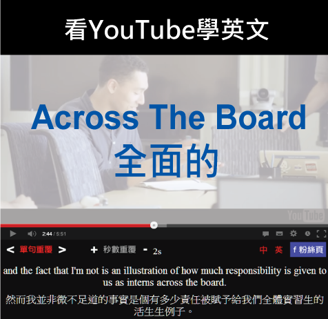 「全面的」- Across The Board