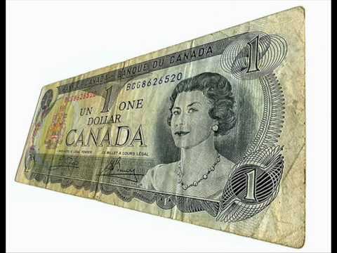匯率是什麼?操控匯率背後的目的