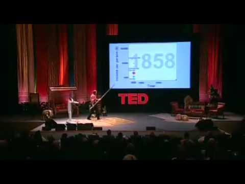 Hans Rosling:亞洲的崛起──如何及何時