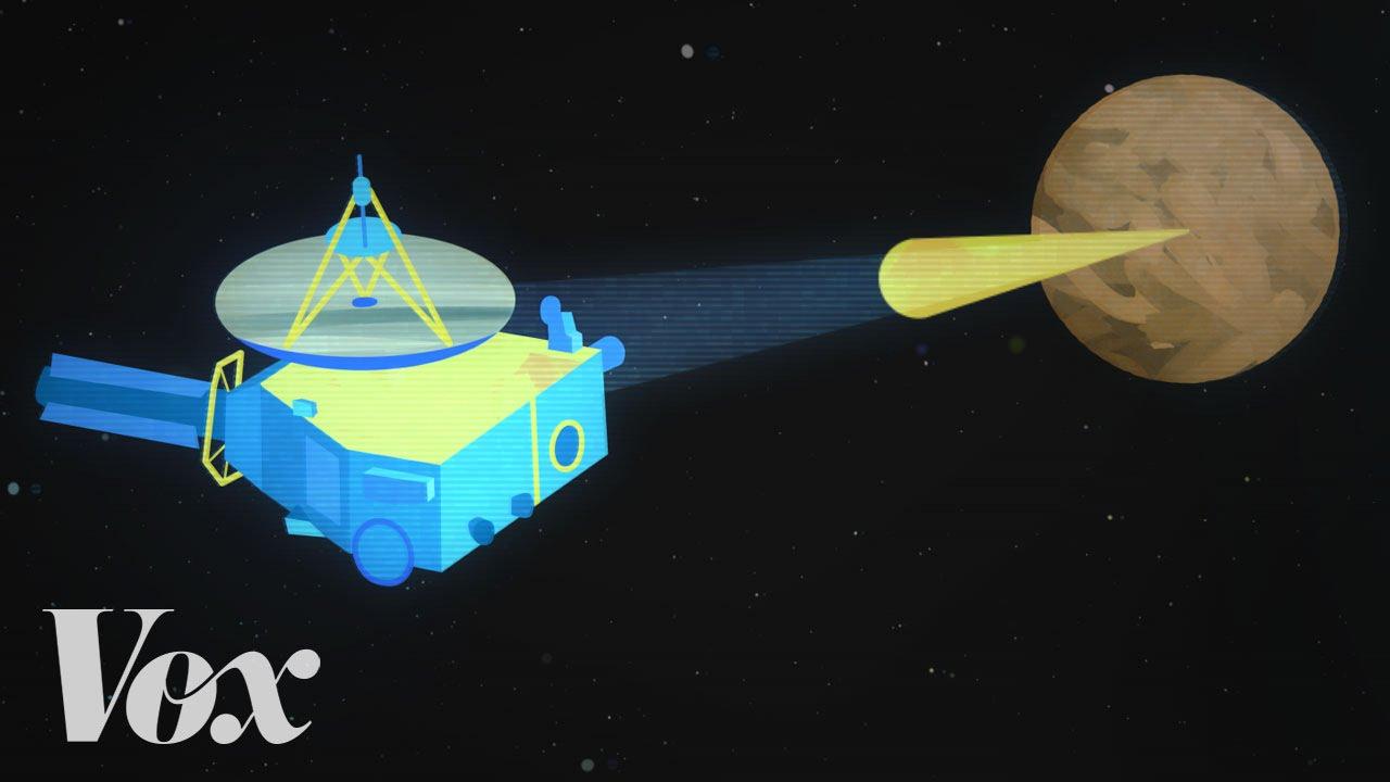 解密 NASA 冥王星任務