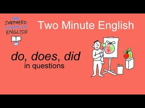 【兩分鐘英文】英文問句怎麼造?