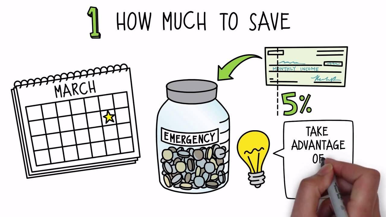 【理財英文】每月一點點,儲蓄你的『救急一桶金』