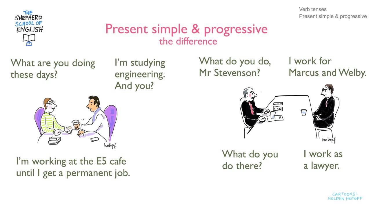 文法好簡單:『現在簡單式』和『現在進行式』哪裡不一樣?